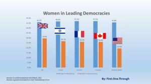 women-role